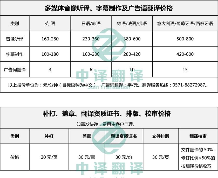 杭州多媒体翻译,杭州音像听译翻译,杭州字幕翻译