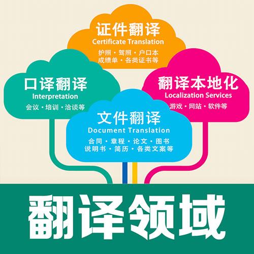 杭州翻译公司电话.jpg